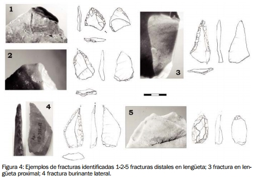 Técnicas de caza en el Paleolítico Medio del País Vasco