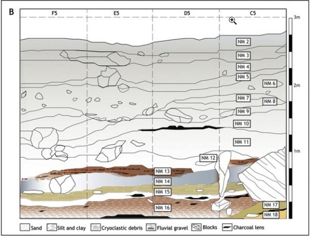 hallan-en-nerja-los-restos-de-la-primera-barbacoa-de-ballena-de-hace-14-000-ac3b1os-situacion-cueva-de-nerja-