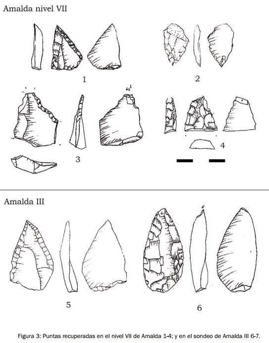 puntas-de-amalda-excavacion-arqueologica-paleolitico