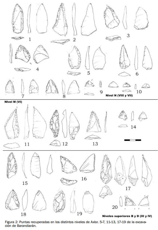 composicion-fauna-en-los-niveles-paleolitico-pais-vasco